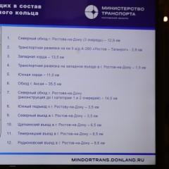Власти приняли концепцию развития Ростовского транспортного кольца